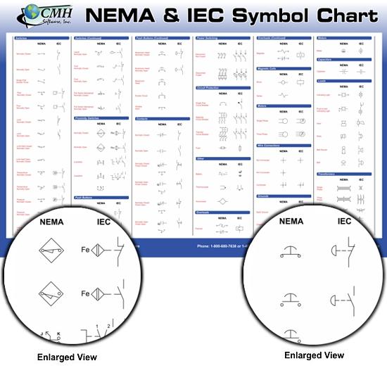iec electrical symbols pdf