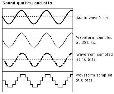 how to change the sample rate of a wav file