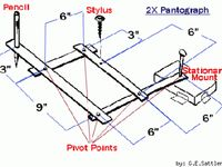 how to make golden mean calipers pdf