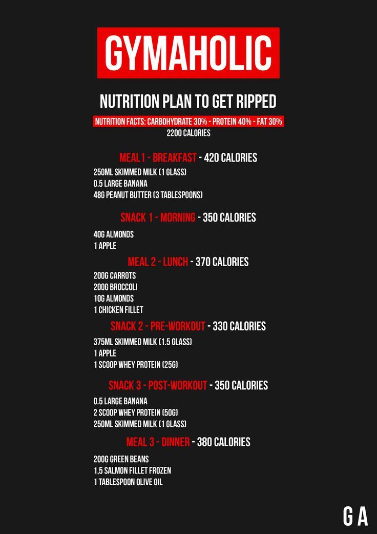 get ripped diet plan pdf