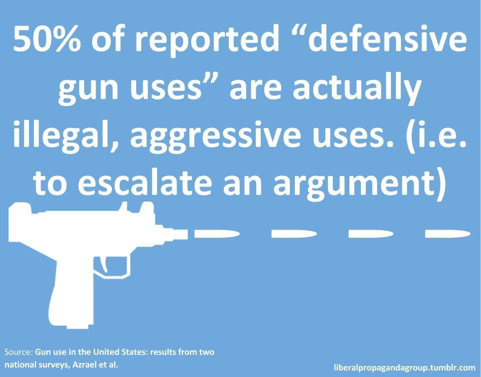 gun control gateway to tyranny pdf