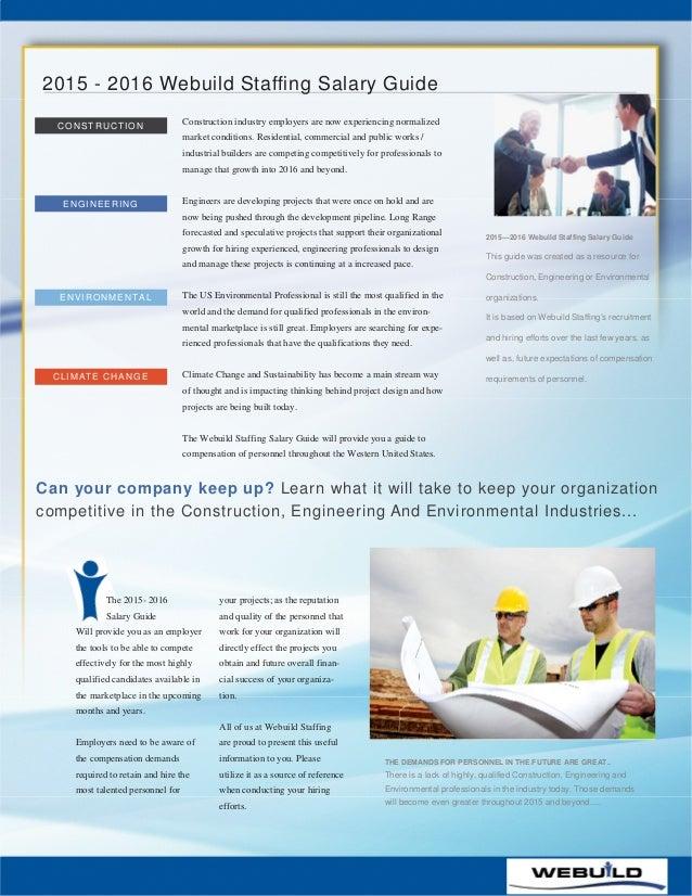 engineering nz salary guide