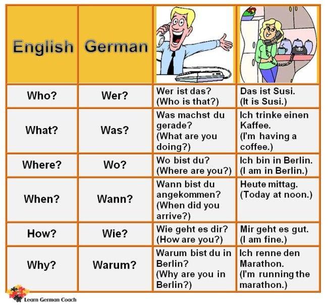 german language basics pdf