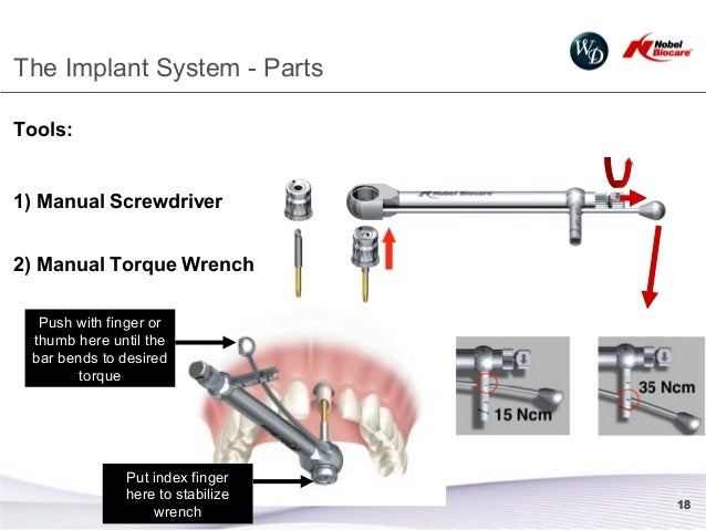 lhow to use a manual torque wrench