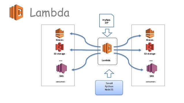 lambda function in python pdf