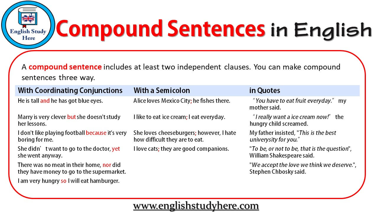 english speaking sentences in daily life pdf