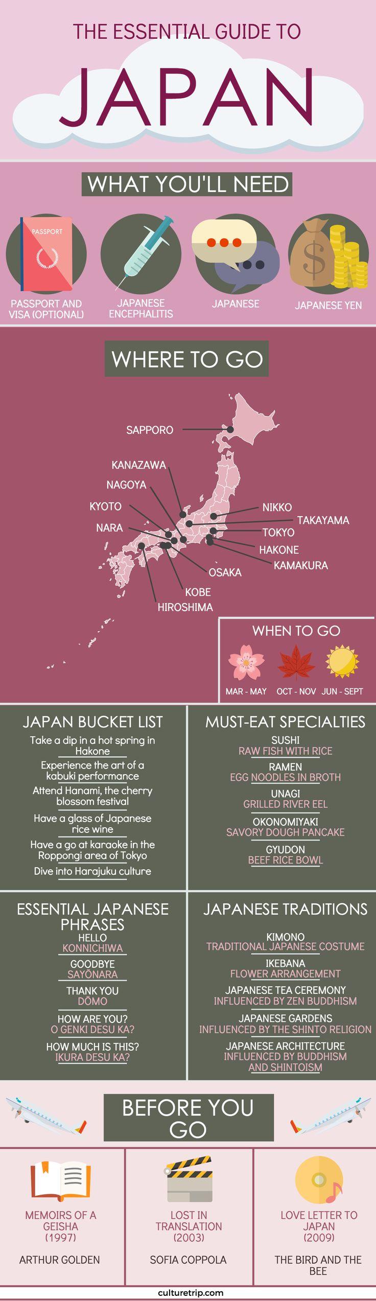 japan travel guide pdf