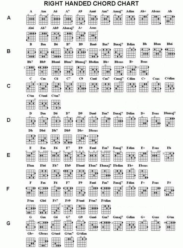 easy guitar songbook pdf