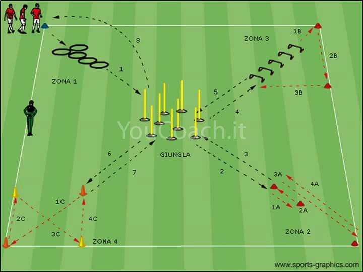 football speed training program pdf