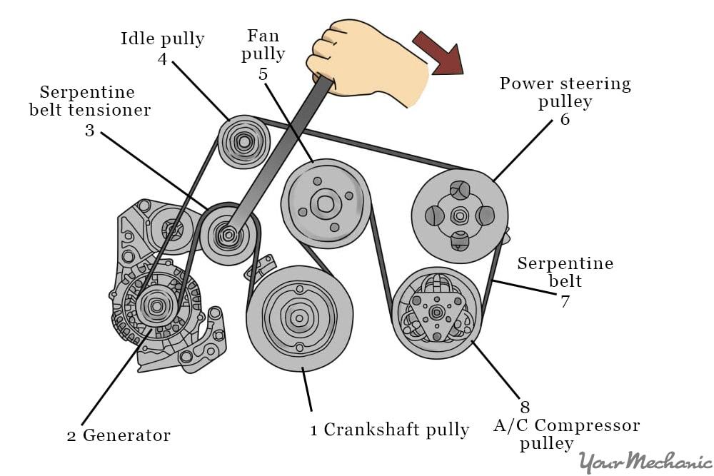 free repair manual for a rh drive 2002 mazda mpv