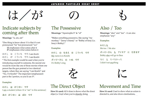 japanese particles guide