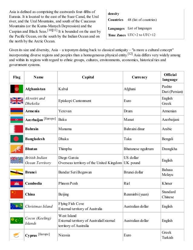 india all state capital city name list pdf