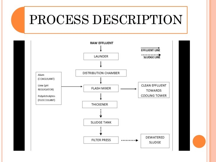 etp plant process in hindi pdf