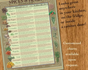 healing herbs and spices pdf