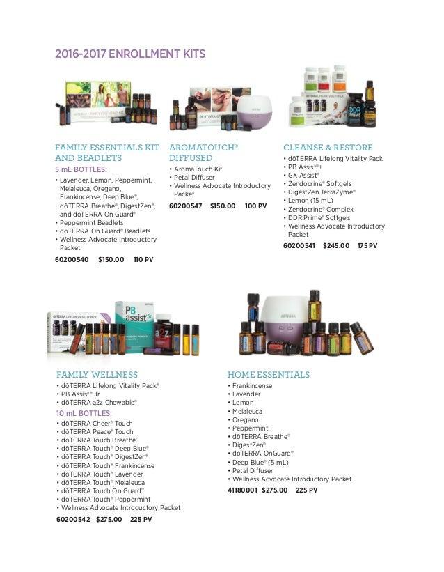 home essentials kit pdf