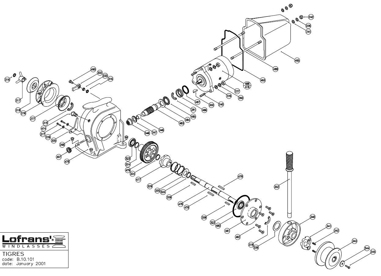 lofrans x2 windlass manual